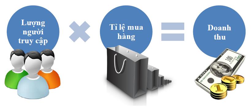 quang-cao-tren-facebook-nhu-the-nao 3